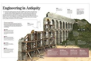 Infographic About Roman Engineering Works with Details About the Building of an Aqueduct