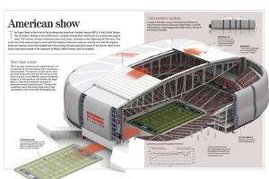 Infographic About the Super Bowl (NFL) and the Stadium of the University of Phoenix