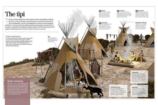 Infographic About the Tipi, Refuge Tent Used by North-American Indians as a House in the 1500S--Poster