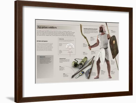 Infographic About Weapons and War Strategies That Were Used by the Professional Egyptian Army--Framed Poster