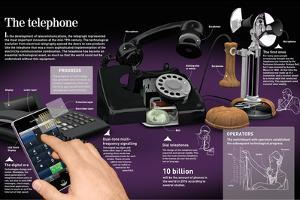 Infographic of Telephone, Since its Invention (1860) Until the Present Digital Mobile Phones