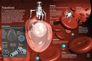 Infographic of the Nanobots, to Detect and Attack Carcinogenic Cells, Provide Medications, Etc