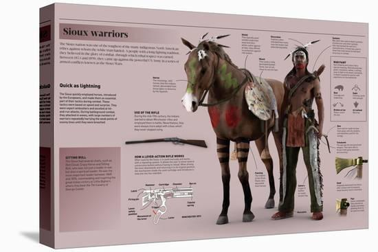Infographic on Experienced Sioux Warriors--Stretched Canvas Print
