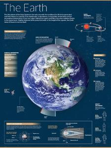 Infographic on the Earth, the Third Planet of the Solar System