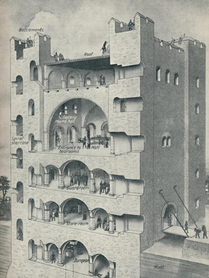 'Inside the Donjon of a Norman Castle', c1934-Unknown-Giclee Print
