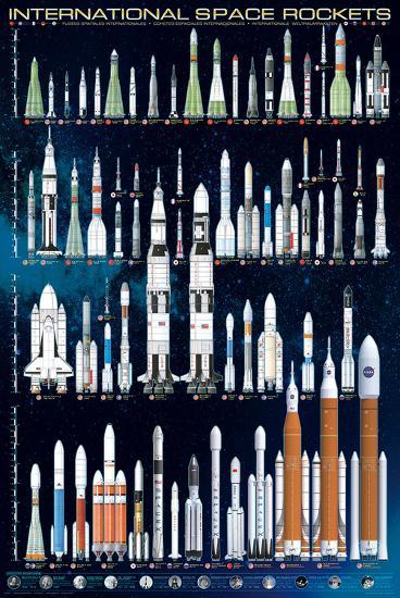 International Space Rockets--Poster