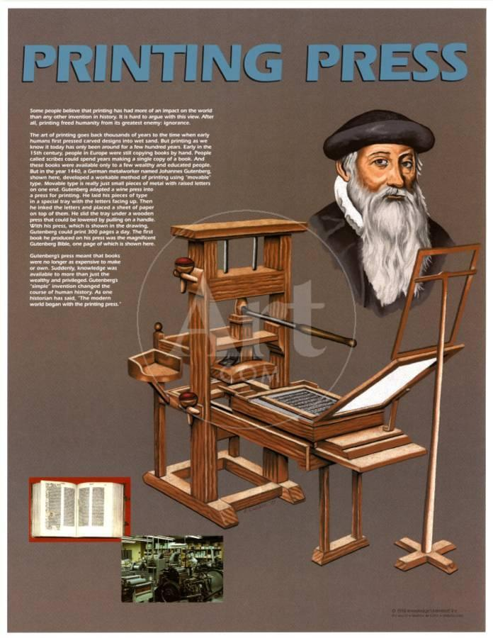 Inventions that Changed the World - The Printing Press Art Print by |  Art com