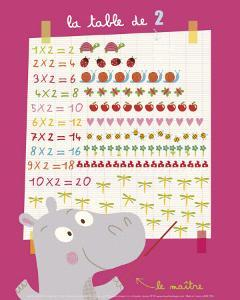 The 2 Times Table by Isabelle Jacque