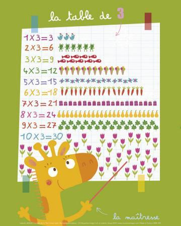 The 3 Times Table