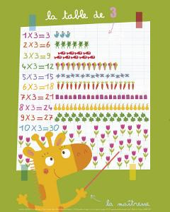 The 3 Times Table by Isabelle Jacque