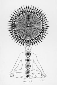 Schematic Representation of the Yogi Performing His Spiritual Exercise by J^f^c^ Fuller
