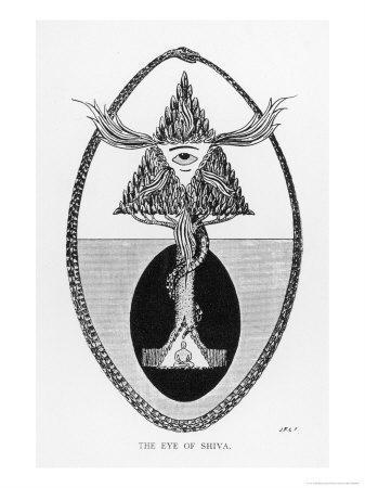 The Eye of Shiva a Magical Protective Sign of the Indians