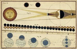 Total Eclipses of Sun & Moon's Shadow by James Ferguson