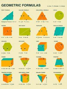 Geometric Formulas by Jazzberry Blue