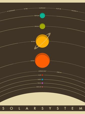 Solar System by Jazzberry Blue
