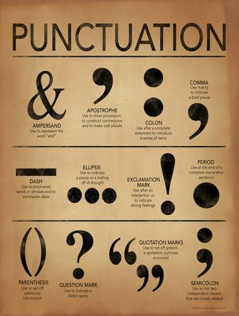 Punctuation - Grammar and Writing Poster