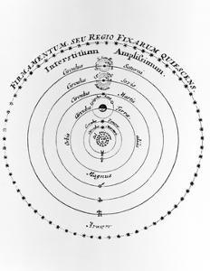 Diagram of Copernican Cosmology by Jeremy Burgess