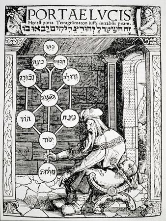https://imgc.artprintimages.com/img/print/jewish-cabbalist-holding-a-sephiroth-copy-of-an-illustration-from-portae-lucis_u-l-od4td0.jpg?p=0