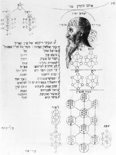 Jewish Manuscript Illustrating Phrenology--Giclee Print