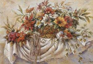 Still Life of Flowers in a Basket by Joaquin Moragues
