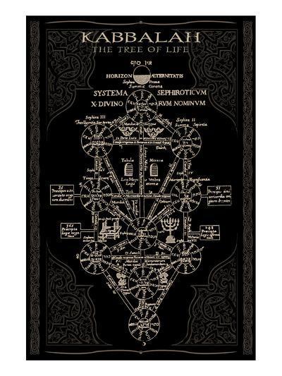Kabbalah in Black II--Art Print
