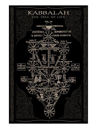 https://imgc.artprintimages.com/img/print/kabbalah-in-black-ii_u-l-f74c7c0.jpg?p=0