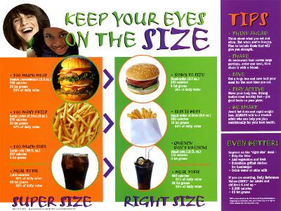 Keep Your Eyes On The Size--Laminated Poster