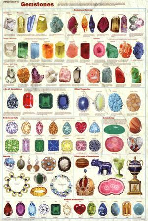 Laminated Introduction to Gemstones Educational Science Chart Poster