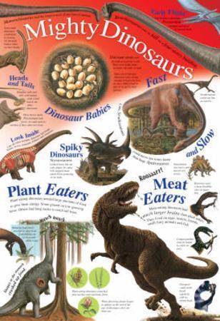 Laminated Mighty Dinosaurs Educational Chart Poster Print
