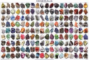 Laminated Minerals Educational Science Chart Poster