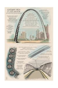 Gateway Arch Technical by Lantern Press