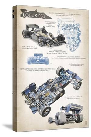 Lotus 95T Technical