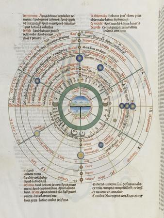 https://imgc.artprintimages.com/img/print/liber-floridus-par-lambert-de-saint-omer-sphere-du-zodiaque_u-l-pb3ckh0.jpg?p=0