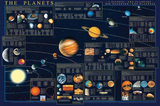 libero-patrignani-planets