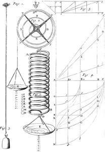 17th Century Scientific Apparatus by Library of Congress
