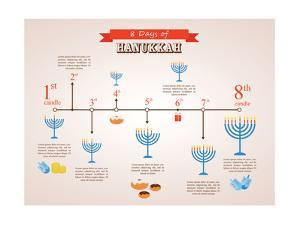 Hanukkah Holiday Timeline , 8 Day Infographics by LipMic