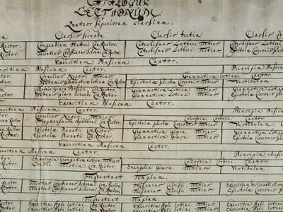 List of Students Attending Leipzig Music School, Where One Can See Johann Sebastian Bach'S--Framed Giclee Print