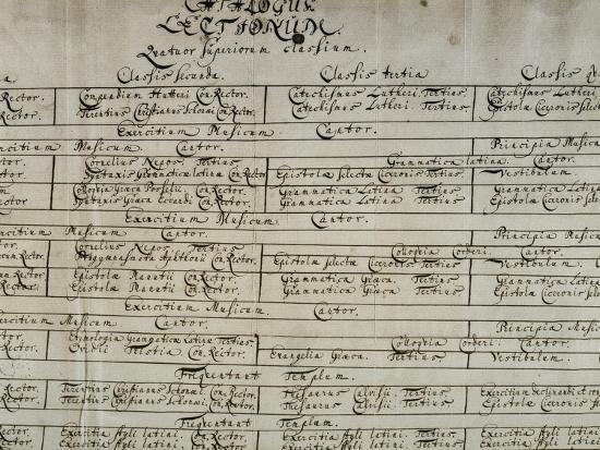 List of Students Attending Leipzig Music School, Where One Can See Johann Sebastian Bach'S--Giclee Print