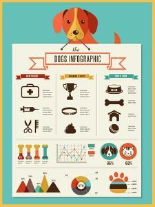 Dogs Infographics - Vector Illustration and Icon Set by Marish