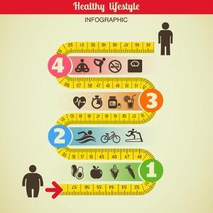 Fitness and Diet Infographic by Marish