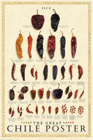 The Great Chile Poster – Dried