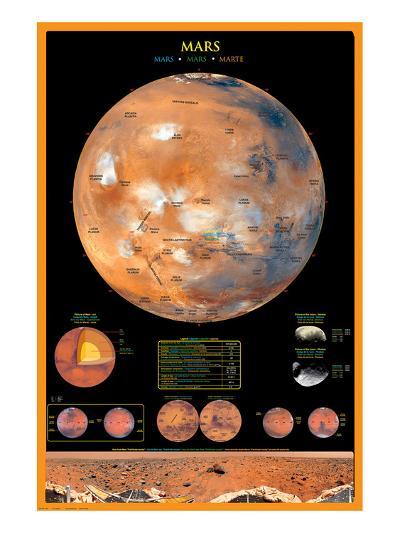 Mars--Art Print