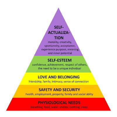 Maslow Pyramid-Elenarts-Art Print
