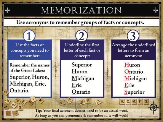 Memorization--Art Print