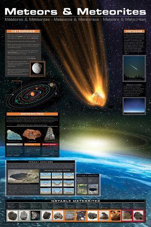 meteors-meteorites
