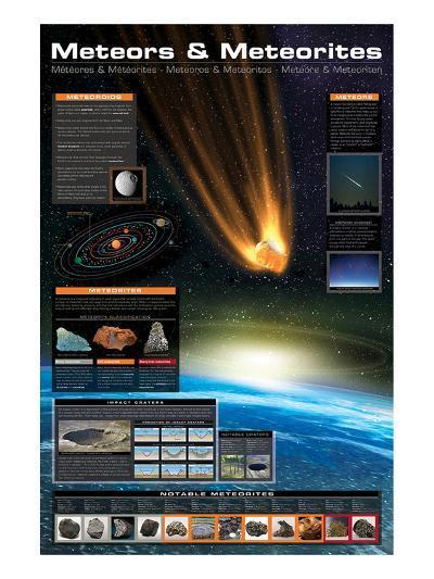 Meteors & Meteorites--Art Print
