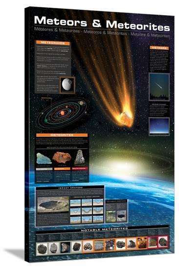 Meteors & Meteorites--Stretched Canvas Print