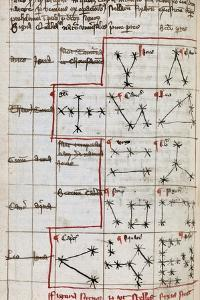 Constellations, 14th Century Manuscript by Middle Temple Library