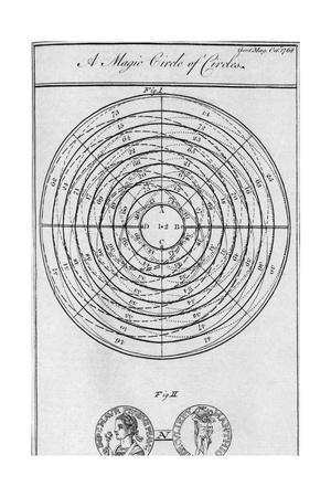 Franklin's Magic Circle of Circles
