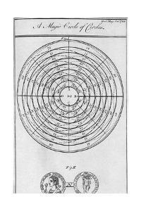 Franklin's Magic Circle of Circles by Middle Temple Library